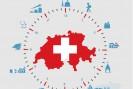 raisons d'aimer la Suisse