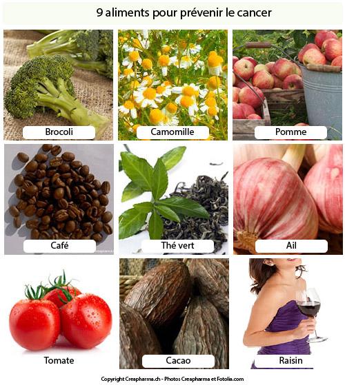 9 aliments pour prévenir le cancer