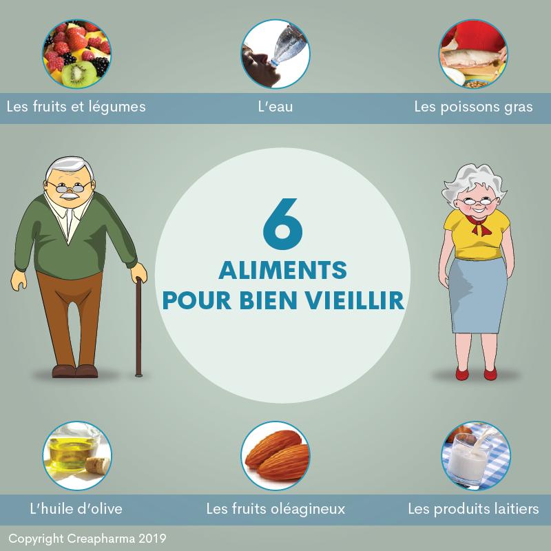 6 aliments pour bien vieillir